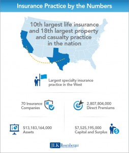 Specialty Insurance Practice - Irvine CPA Firm