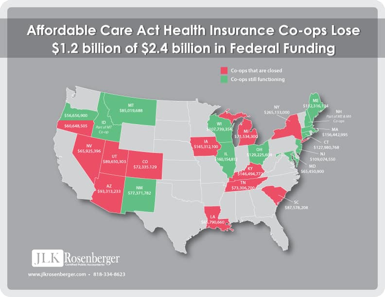 Co-ops Failure by State - Insurance CPA